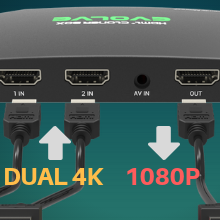 Dual 4K Video Input is Supported.