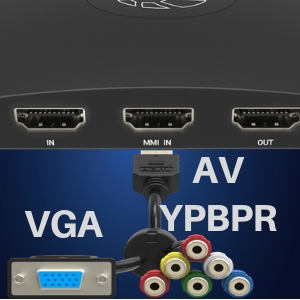 MMI cable, VGA, AV and YPbPr ports